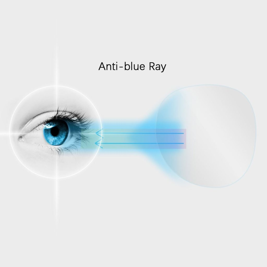 Anti-Blue Ray Защитная пленка для VR очков Oculus Rift CV1 MIDWEC