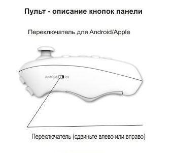 Инструкция для контроллера VR Case